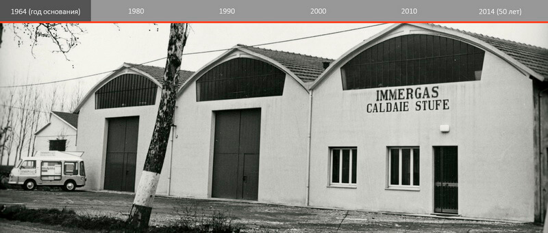 1964 год основания компании Immergas