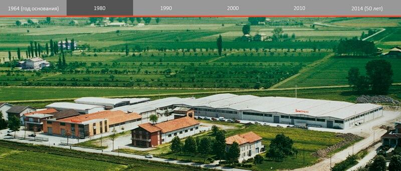 Год 1980 - развитие компании Immergas