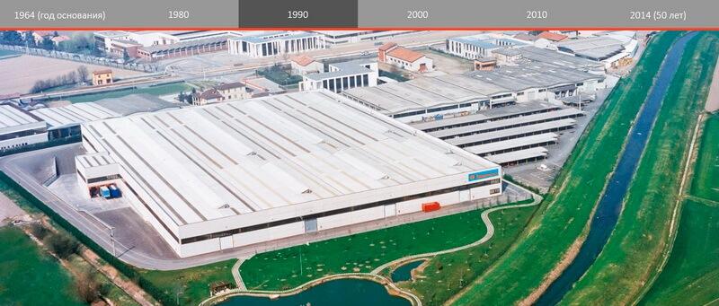 Год 1990 - крупное производство и промышленные заводы Immergas
