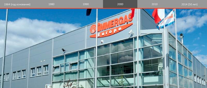 Внедрение конденсационных технологий - Год 2000 завод Immergas